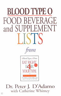 Blood Type O Food, Beverage, And Supplemental Lists