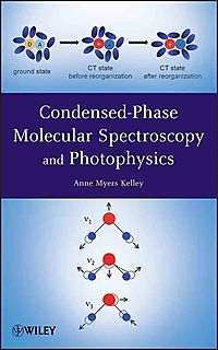 Condensed-Phase Molecular Spectroscopy and Photophysics