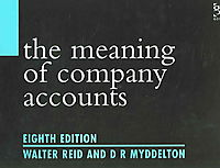 The Meaning Of Company Accounts