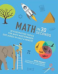 Math in 30 Seconds
